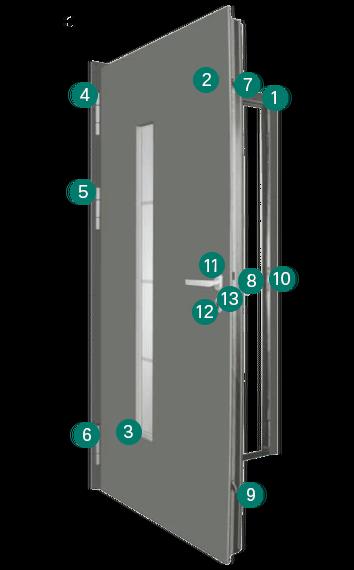 Standard fitting for Elite aluminium entrance doors