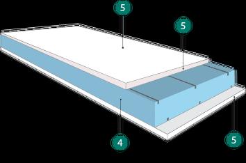 PVC white panel